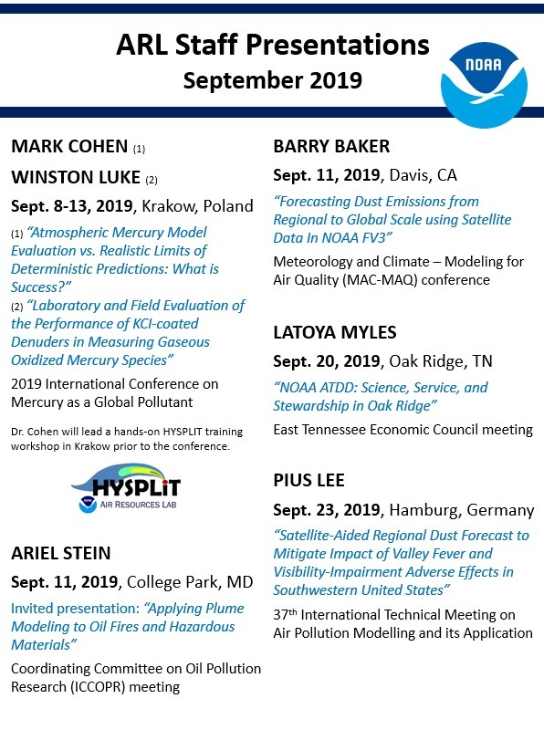 List ARL staff presentations in September 2019. Includes names, dates, locations, presentation and event titles.