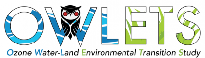 OWLETS logo. OWL have shades of blue simulating water and ETS have shades of green simulating grass/vegetation. Graphic of an owl (black with red eyes) overlaps the mid-point of the W. Acronym is spelled in full beneath, with the OWL and ETS color-coded to match above.
