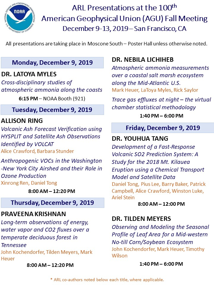 List of ARL presenters by day, including presentation title, time, location, and ARL co-authors,