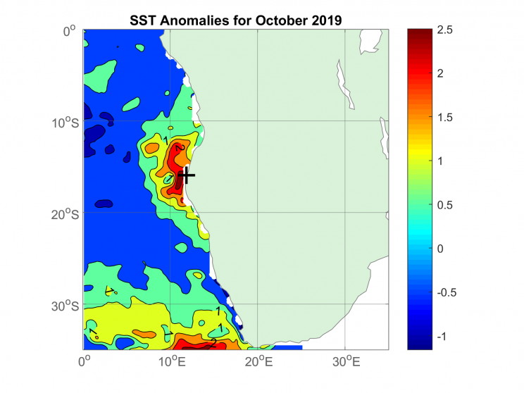 SST Anomalies in October 2019 average around +2.0 to 2.5 degrees Celsius above the long-term 30-year normal from 1982-2011 in the area near Tombua, Angola. Map coordinates are shown as follows: latitude of 0-35º South and 0º to 30º East.