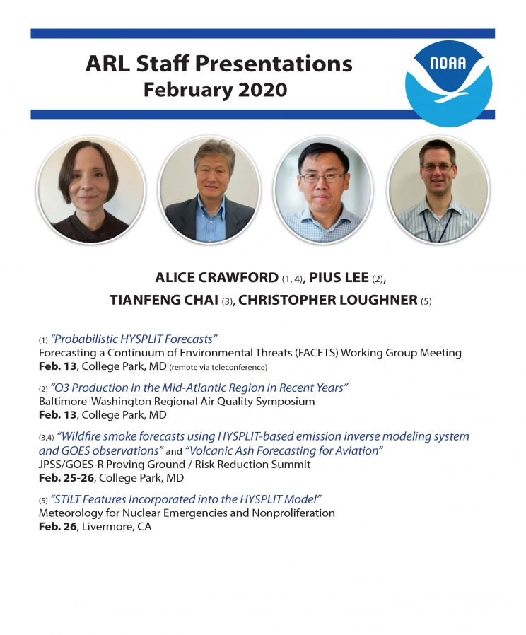 "List of five ARL staff presentations in February 2020. Includes names, dates, locations, presentation and event titles, and staff photos. Alice Crawford, ""Probabilistic HYSPLIT Forecast,"" Pius Lee, ""O3 Production in the Mid-Atlantic Region in Recent Years,"" Tianfeng Chai, ""Wildfire smoke forecasts using HYSPLIT-based emission inverse modeling system and GOES observations,"" Alice Crawford, ""Volcanic Ash Forecasting for Aviation,"" and Christopher Loughner, ""STILT Features Incorporated into the HYSPLIT Model."""