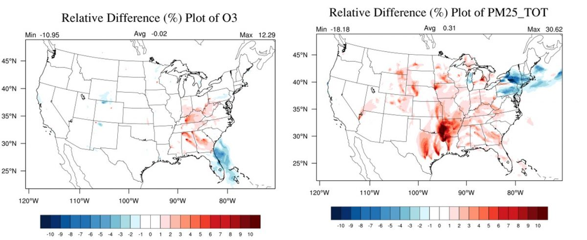 Two color-coded maps of the U.S., each showing the relative difference. O3 is on the left and PM2.5 is on the right.