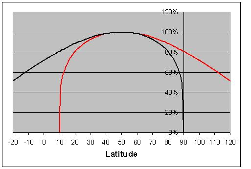 LambertScale4 (22K)